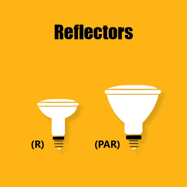 Reflector lamps infographic