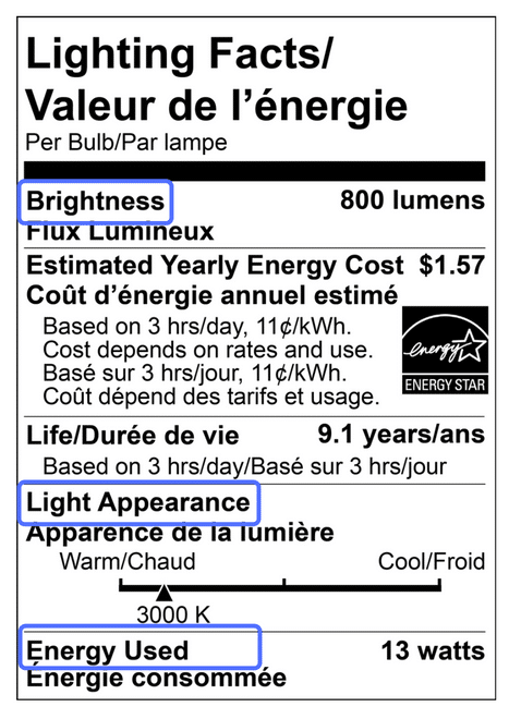 How to read a lighting label