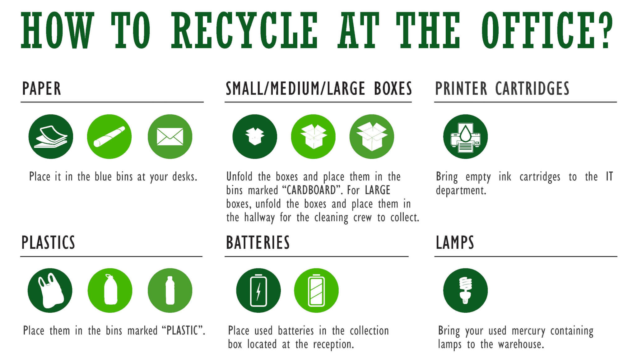 How to recycle at the office