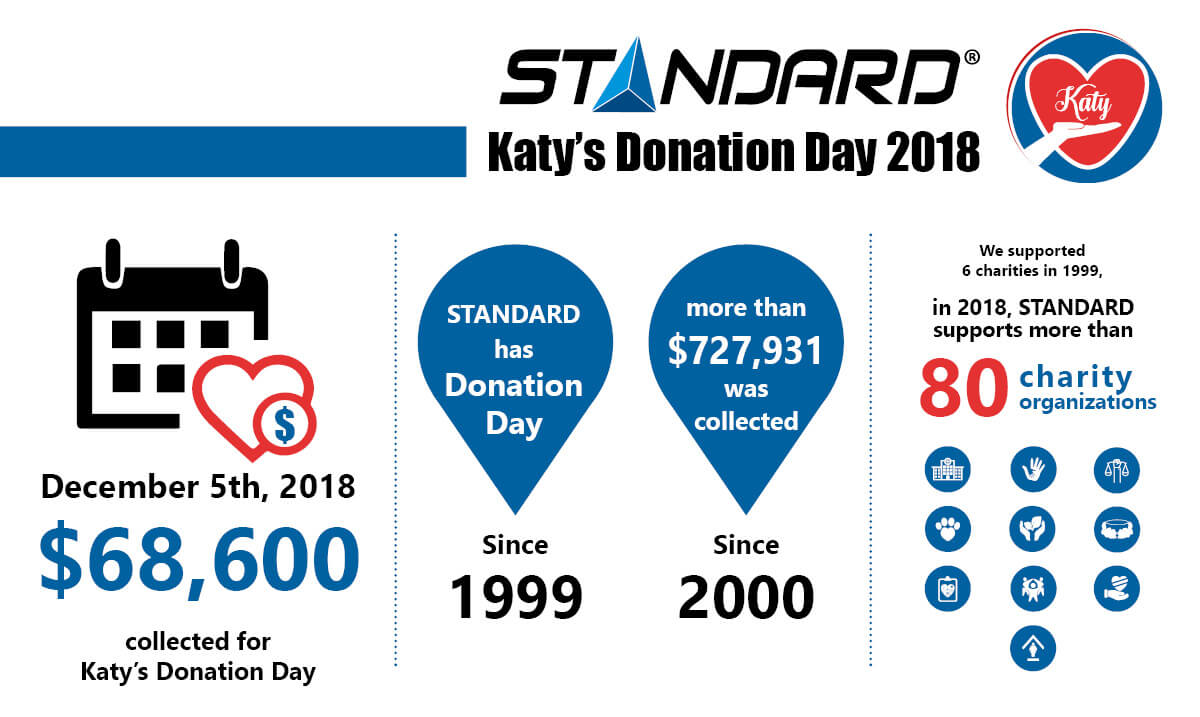 STANDARD Katy's Donation Day 2018