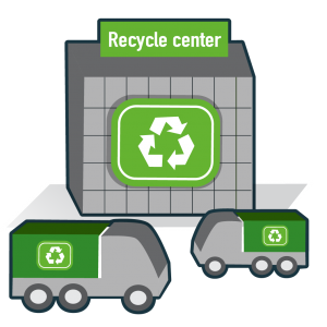 Disposal site for lamp recycling center with trucks